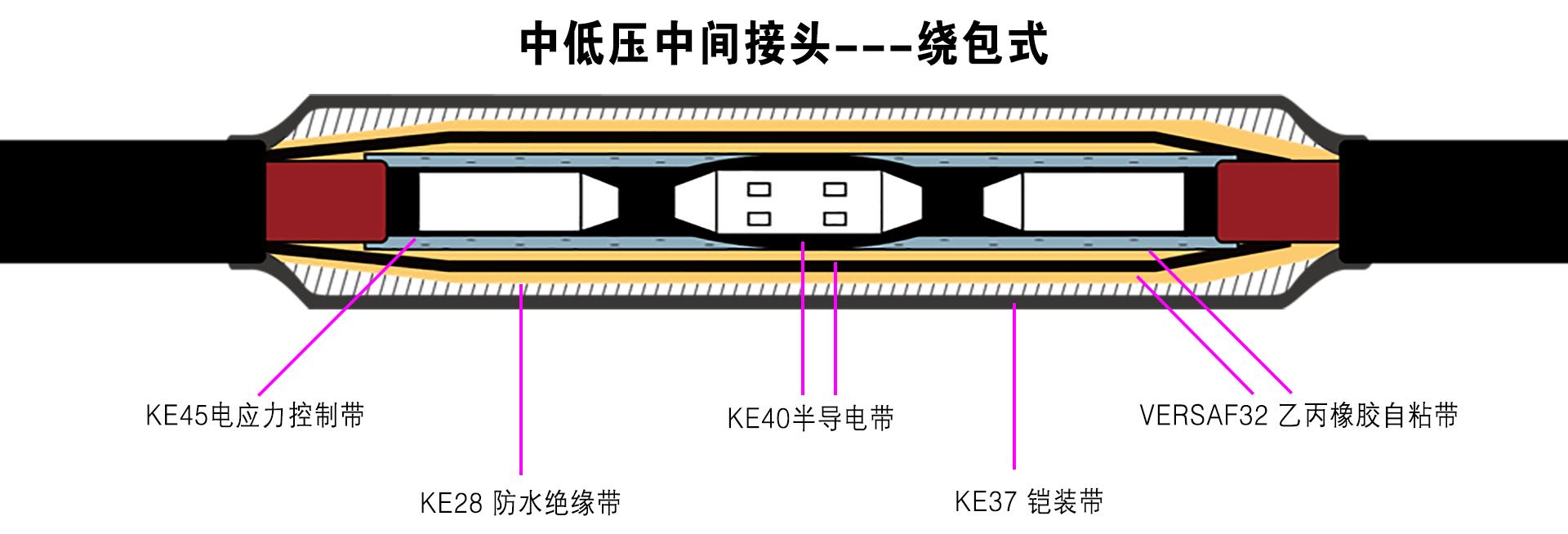 绕包式中间接头绝缘-c1000-600-7-12+5-12
